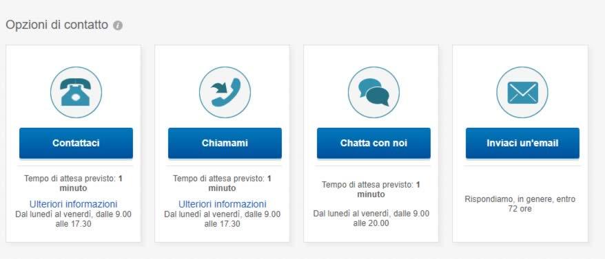 Opzioni contatto eBay
