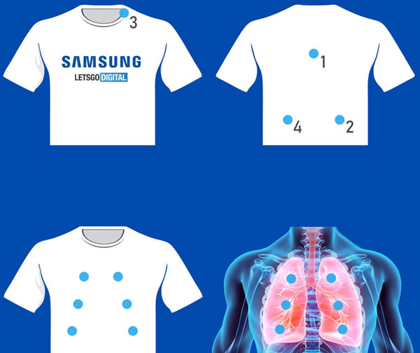 Samsung maglietta malattie polmonari